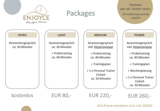 Leistungen_Packages